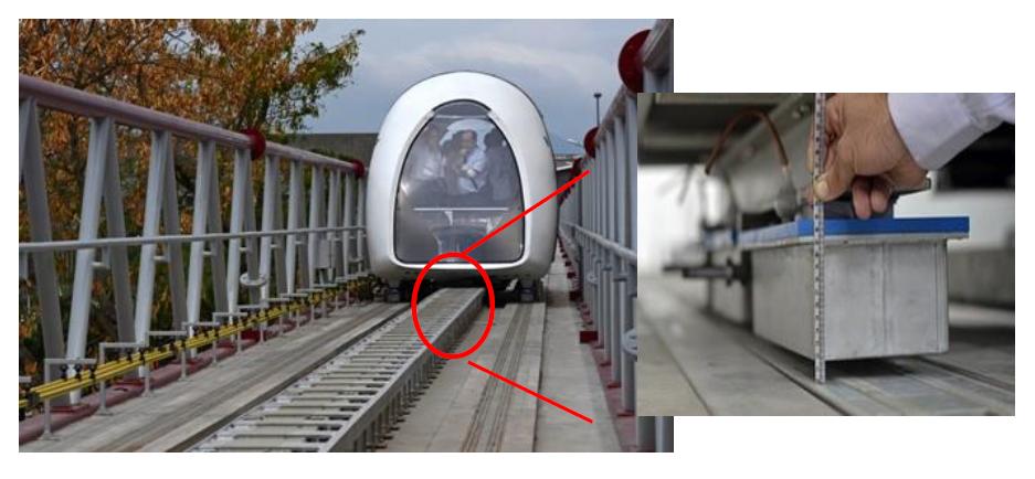 Maglev-cobra: an urban transportation system For highly
