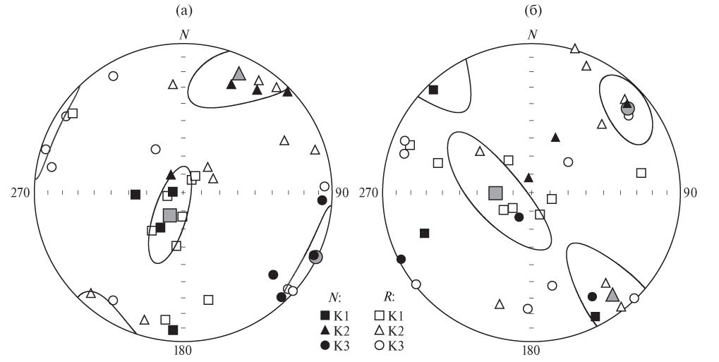 Signs Of The Record Of Geomagnetic Reversal In Permiantriassic Trap